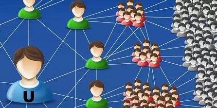 营销心理战 病毒营销策划用户心理