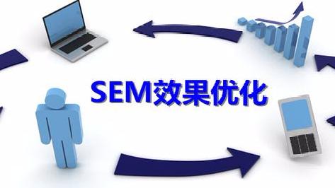 搜索引擎sem托管的关键词推广